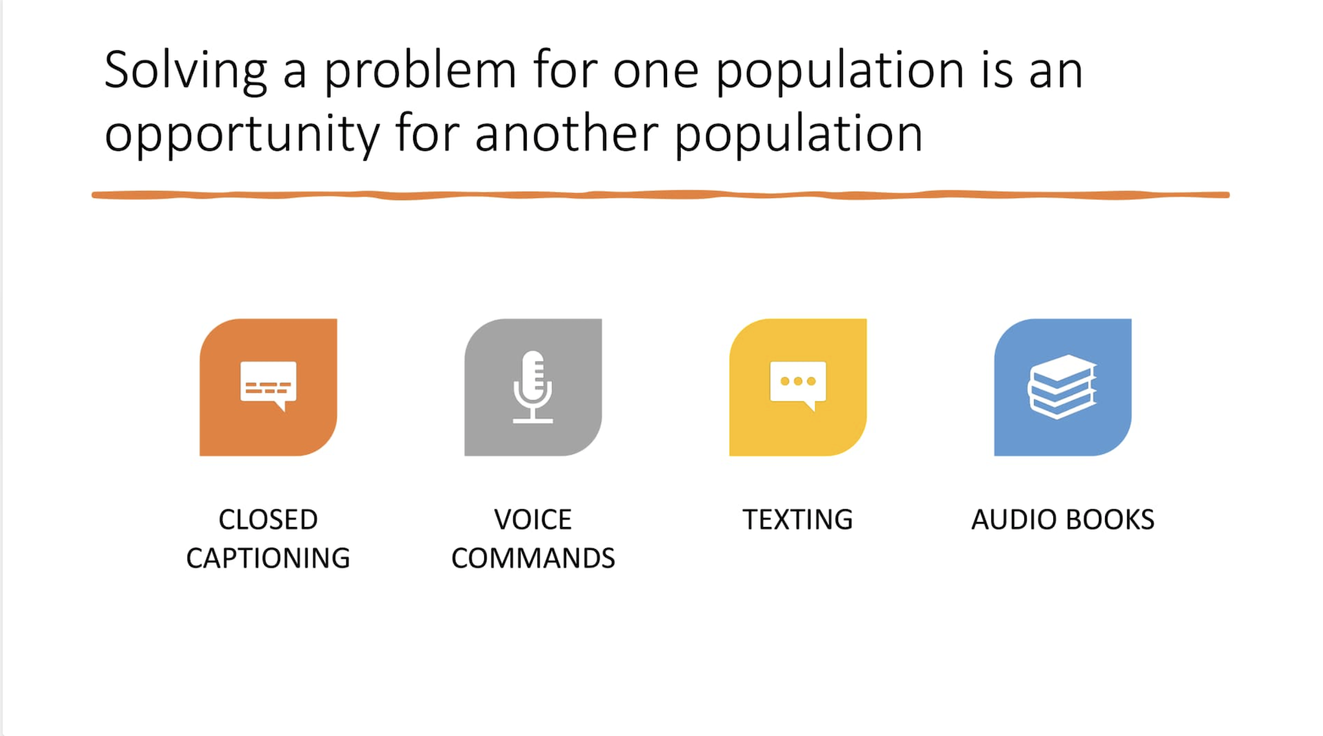 Four icons of closed captioning, voice commands, texting, and audio books. Text across the top: Solving a problem for one population is an opportunity for another population.