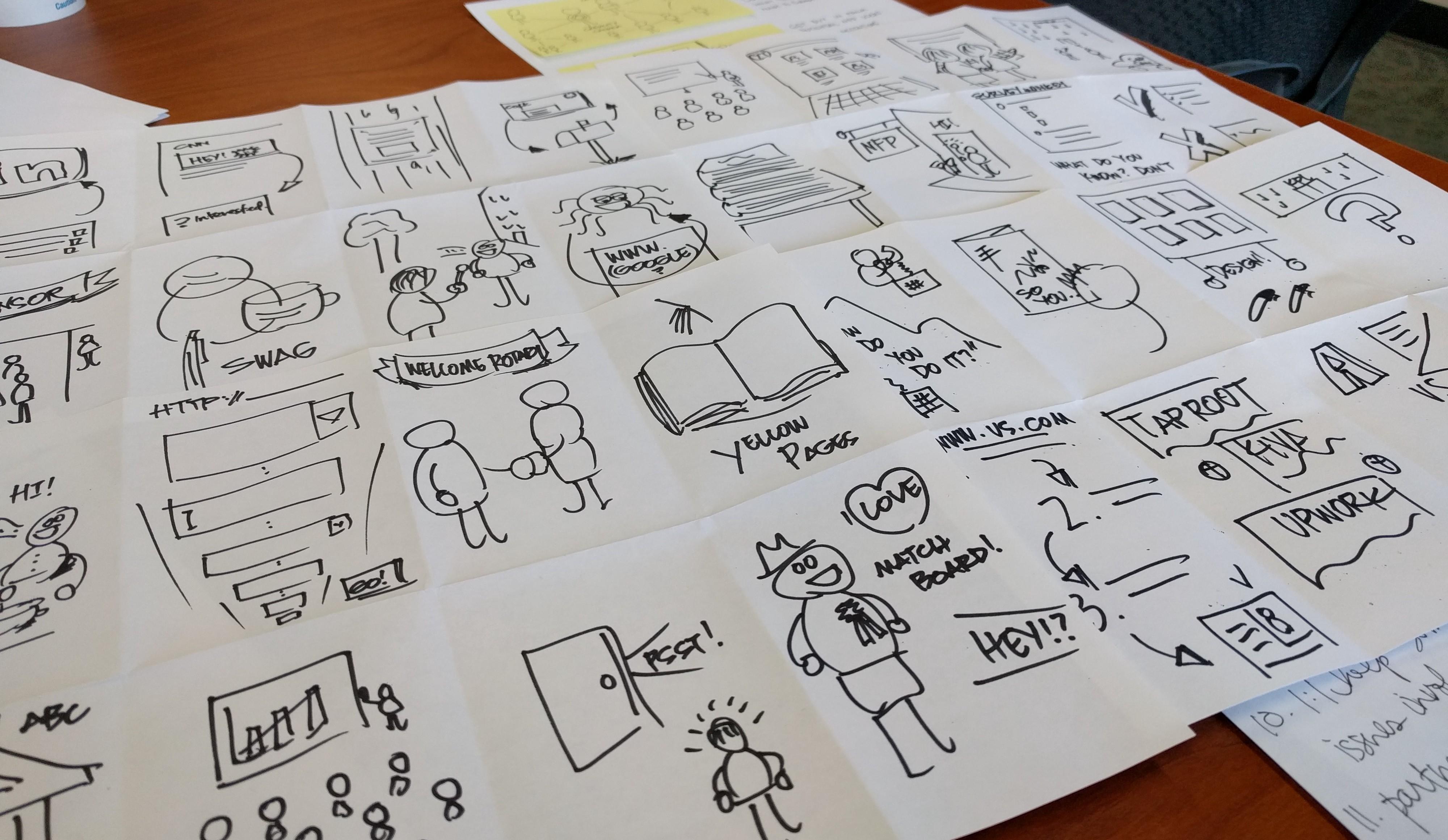 'Crazy 8s' sketches as part of a Google Design Sprint exercise