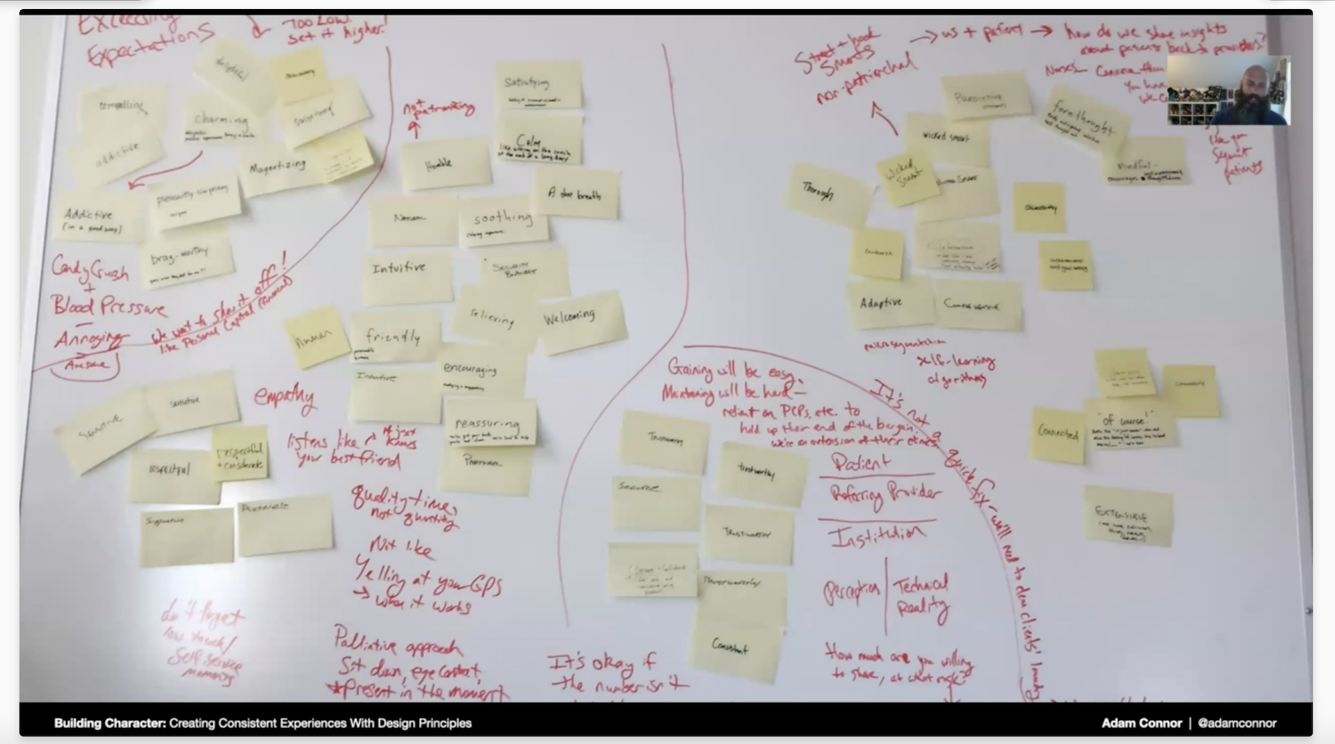 Yellow sticky notes grouped together on a white board.