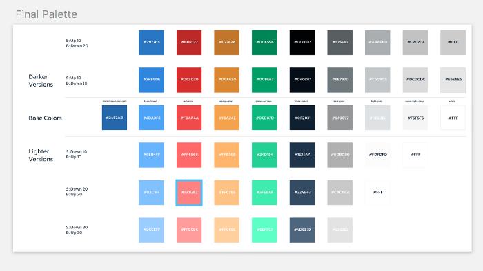 Slide displaying a color palatte