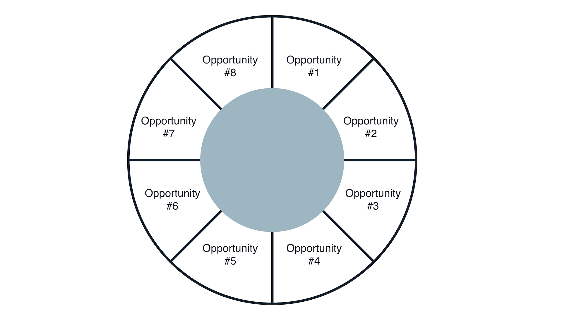 A circle divided into pie slices where each pie slice represents a business opportunity and is labelled one through nine.