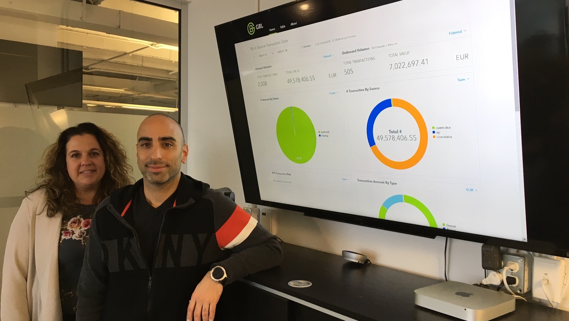 GBL's Jenn Carr and Cyrus Naini stand in front of a screen that shows the dashboard Zeitspace built.