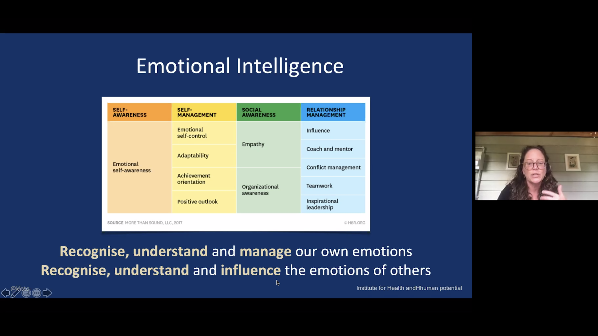 A chart of emotional intelligence characteristics on the left. Kate Leto talking on the right.