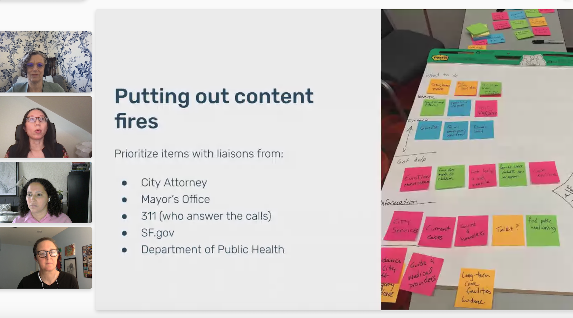 Left: Headshots of four women in a column. Centre text: Putting out content fires. Prioritize items with liaisons from: City attorney, mayor's office, 311, SF gov, Department of public health. Right: Image of colourful sticky notes on whiteboard.