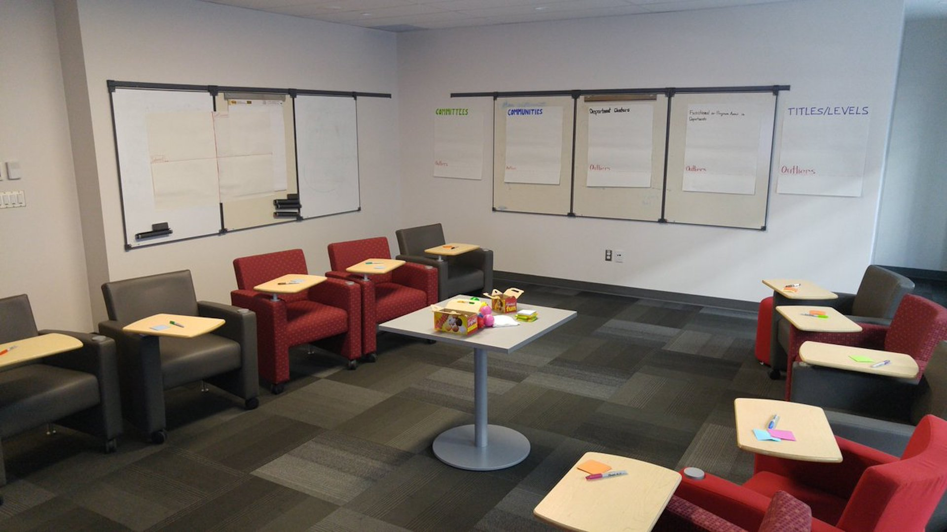 A room with empty chairs with sticky notes and markers on each. A box of donuts is on a table in the middle of the room. Whiteboards are on the walls surrounding the room.